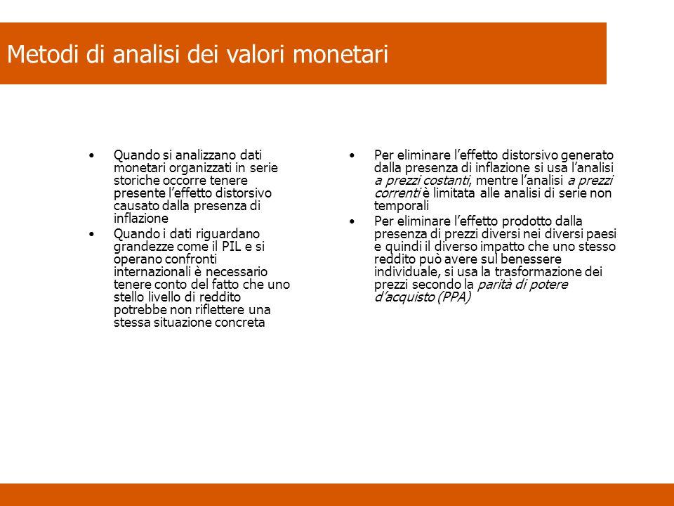 Metodi di analisi dei valori monetari Quando si analizzano dati monetari organizzati in serie storiche occorre tenere presente leffetto distorsivo cau