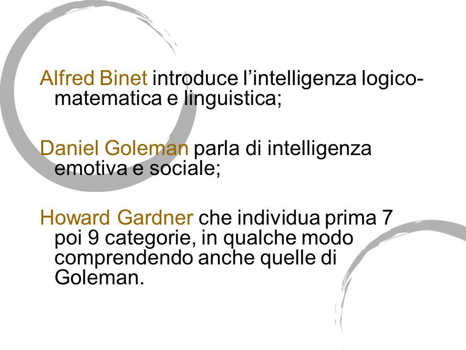 Alfred Binet introduce lintelligenza logico- matematica e linguistica; Daniel Goleman parla di intelligenza emotiva e sociale; Howard Gardner che individua prima 7 poi 9 categorie, in qualche modo comprendendo anche quelle di Goleman.