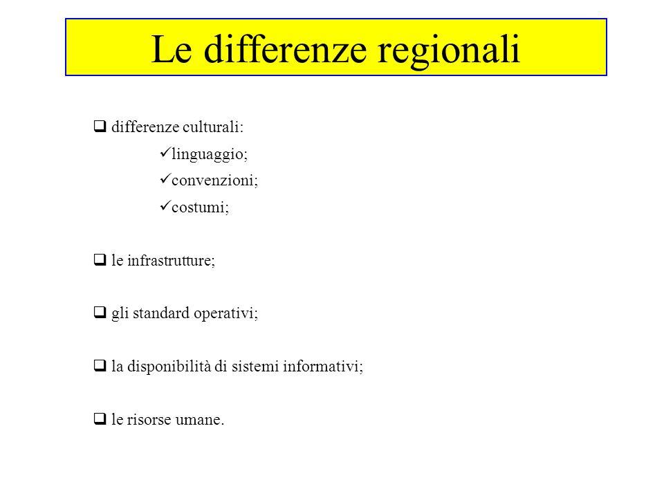 Le differenze regionali differenze culturali: linguaggio; convenzioni; costumi; le infrastrutture; gli standard operativi; la disponibilità di sistemi informativi; le risorse umane.