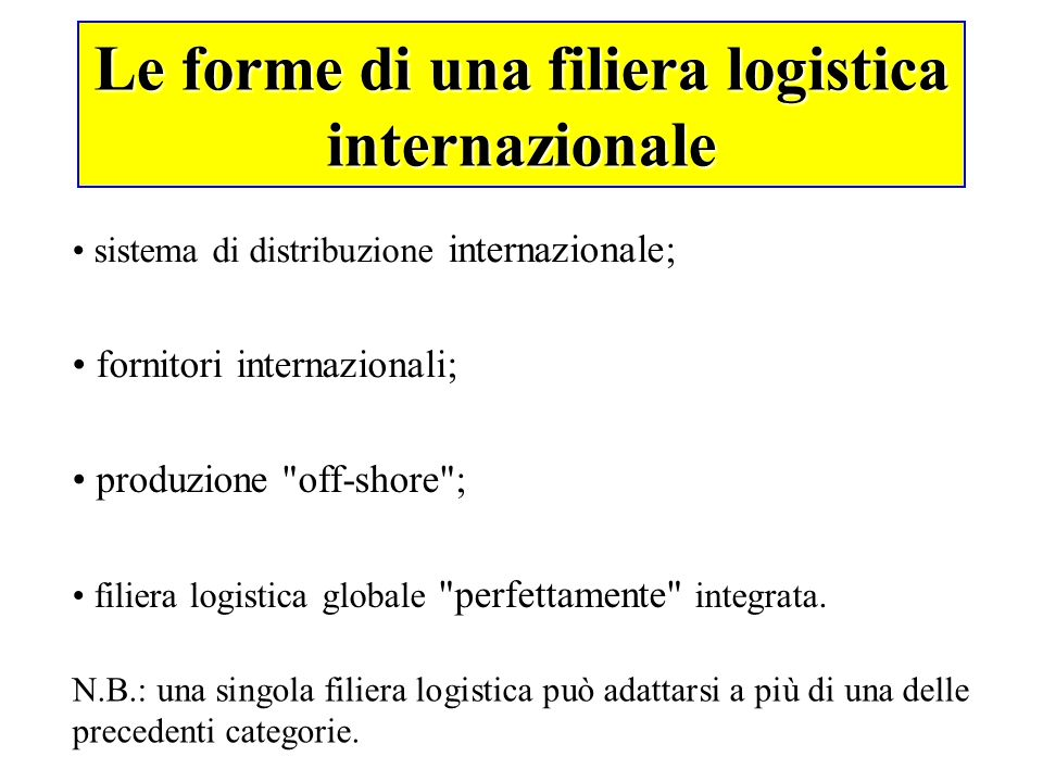Le forme di una filiera logistica internazionale sistema di distribuzione internazionale; fornitori internazionali; produzione off-shore ; filiera logistica globale perfettamente integrata.