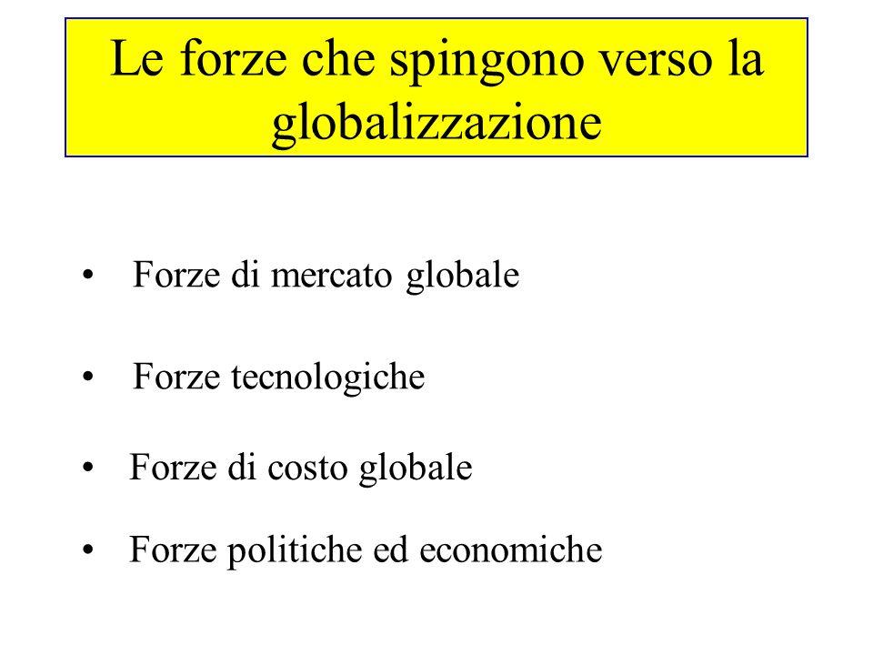 Le forze che spingono verso la globalizzazione Forze di mercato globale Forze tecnologiche Forze di costo globale Forze politiche ed economiche