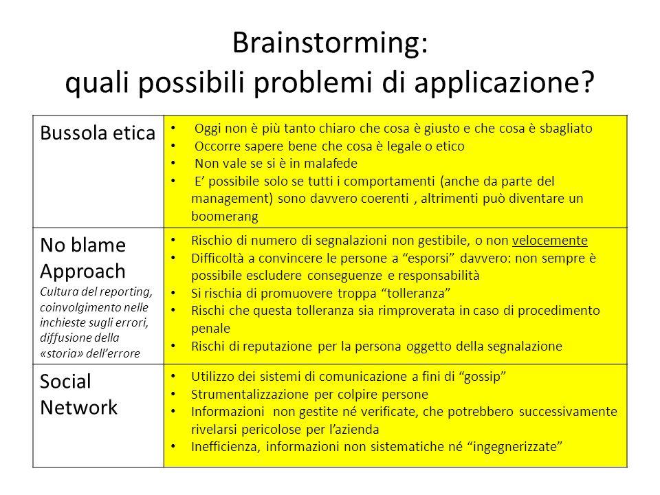 Brainstorming: quali possibili problemi di applicazione.