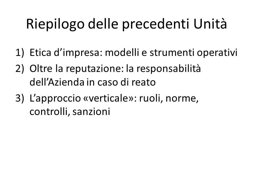 Riepilogo delle precedenti Unità 1)Etica dimpresa: modelli e strumenti operativi 2)Oltre la reputazione: la responsabilità dellAzienda in caso di reat