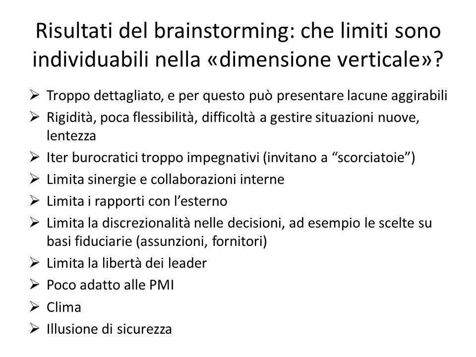 Risultati del brainstorming: che limiti sono individuabili nella «dimensione verticale».