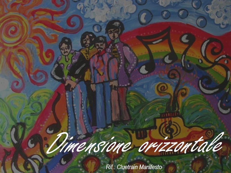 Dimensione orizzontale Rif.: Cluetrain Manifesto