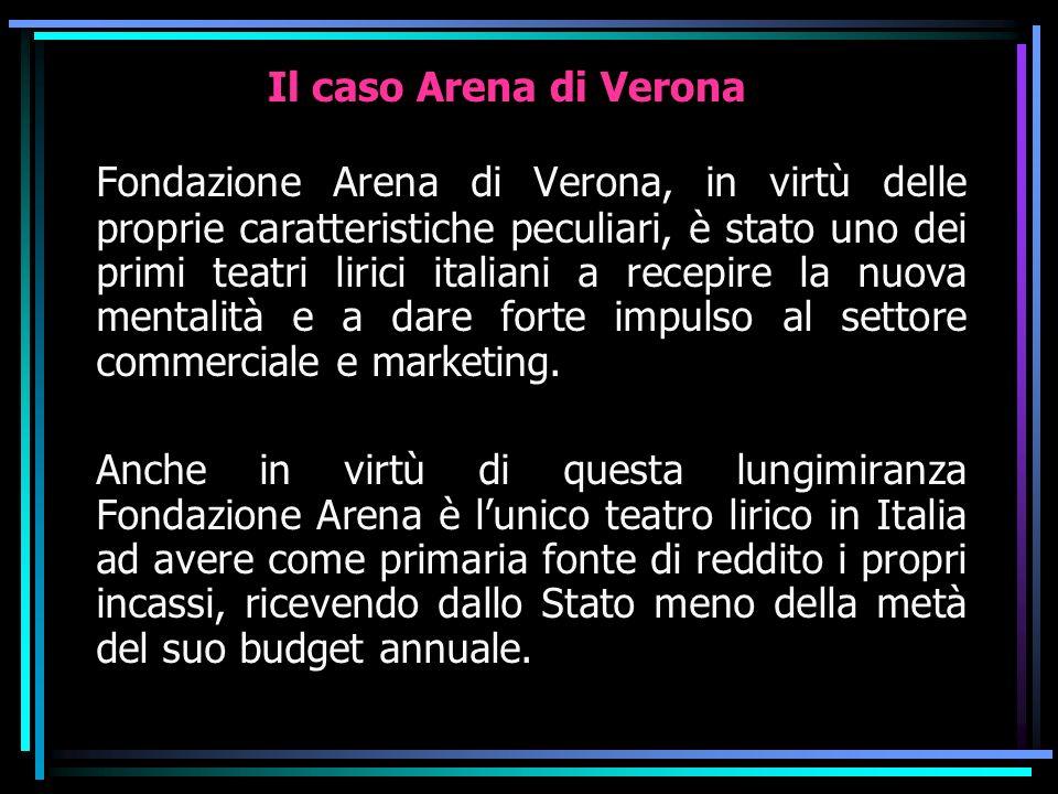 Il caso Arena di Verona Fondazione Arena di Verona, in virtù delle proprie caratteristiche peculiari, è stato uno dei primi teatri lirici italiani a recepire la nuova mentalità e a dare forte impulso al settore commerciale e marketing.