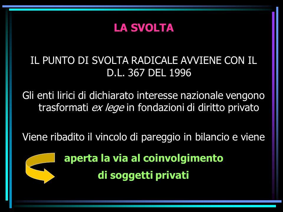 LA SVOLTA IL PUNTO DI SVOLTA RADICALE AVVIENE CON IL D.L.