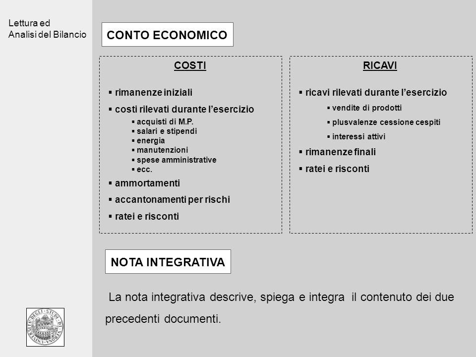 Lettura ed Analisi del Bilancio CONTO ECONOMICO COSTIRICAVI rimanenze iniziali costi rilevati durante lesercizio acquisti di M.P. salari e stipendi en