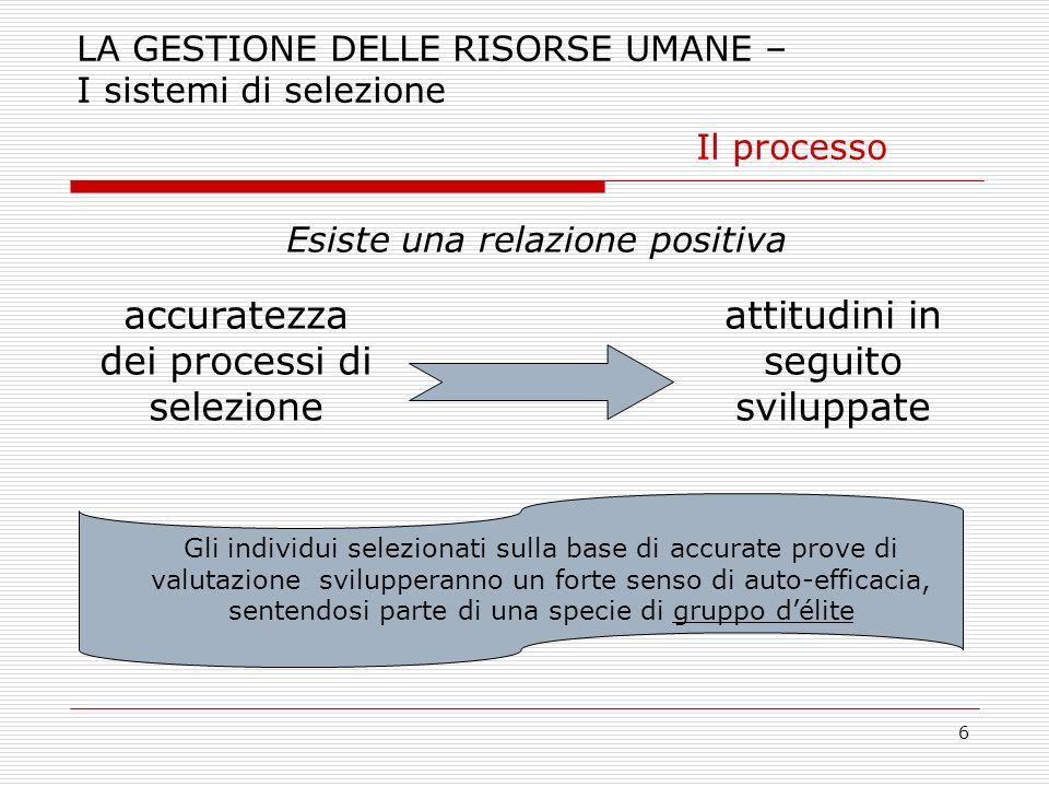 6 LA GESTIONE DELLE RISORSE UMANE – I sistemi di selezione Il processo Esiste una relazione positiva accuratezza dei processi di selezione attitudini