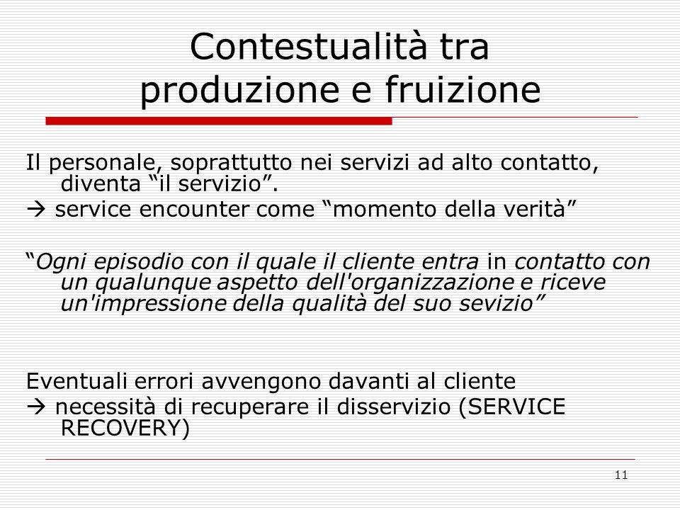 11 Contestualità tra produzione e fruizione Il personale, soprattutto nei servizi ad alto contatto, diventa il servizio.