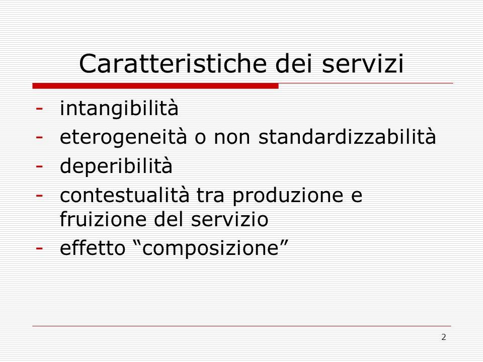 2 Caratteristiche dei servizi -intangibilità -eterogeneità o non standardizzabilità -deperibilità -contestualità tra produzione e fruizione del servizio -effetto composizione