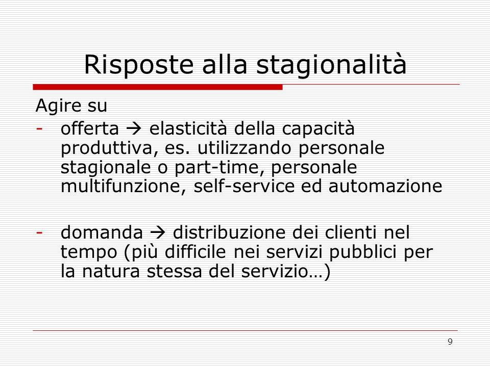 9 Risposte alla stagionalità Agire su -offerta elasticità della capacità produttiva, es.