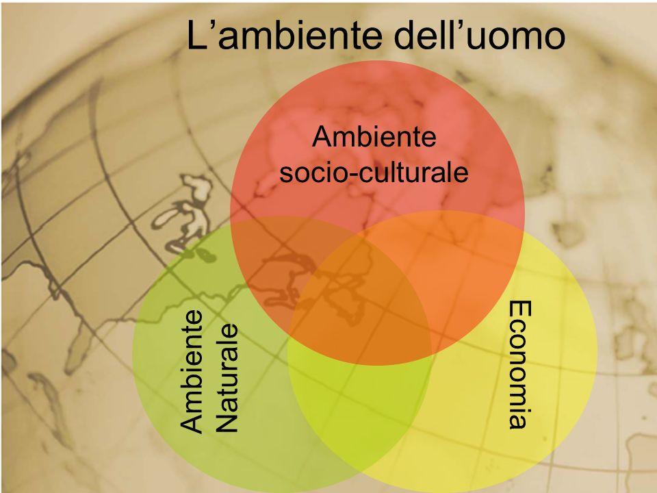 Lambiente delluomo Economia AmbienteNaturale Ambiente socio-culturale