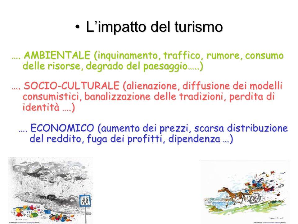 Limpatto del turismoLimpatto del turismo …. AMBIENTALE (inquinamento, traffico, rumore, consumo delle risorse, degrado del paesaggio…..) …. SOCIO-CULT