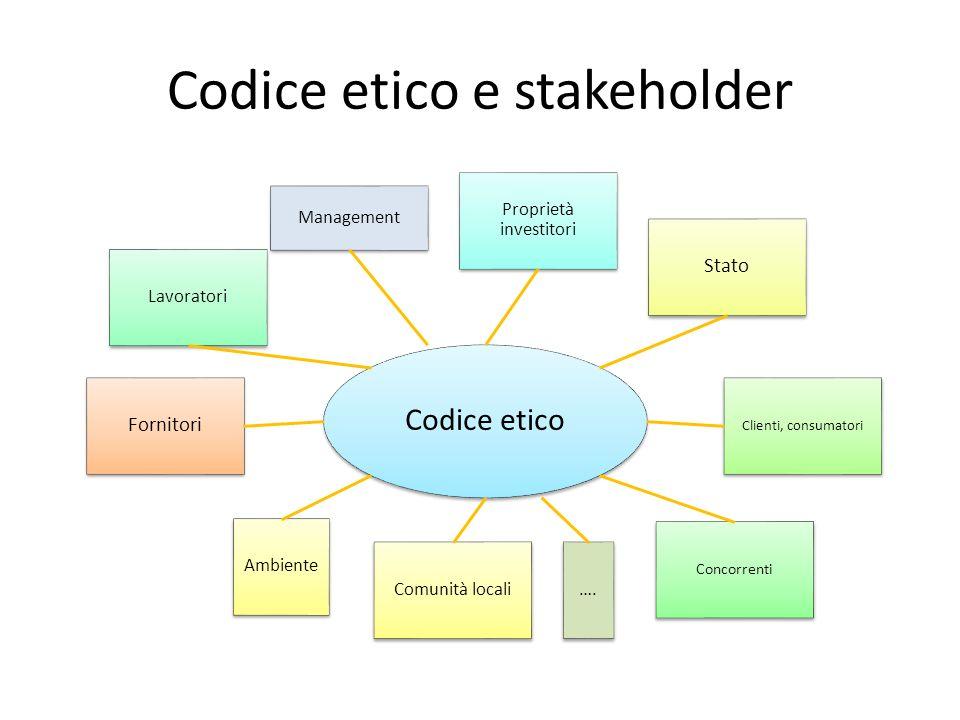 Codice etico e stakeholder Codice etico Proprietà investitori Lavoratori Concorrenti Clienti, consumatori Stato Comunità locali Fornitori Ambiente Management ….