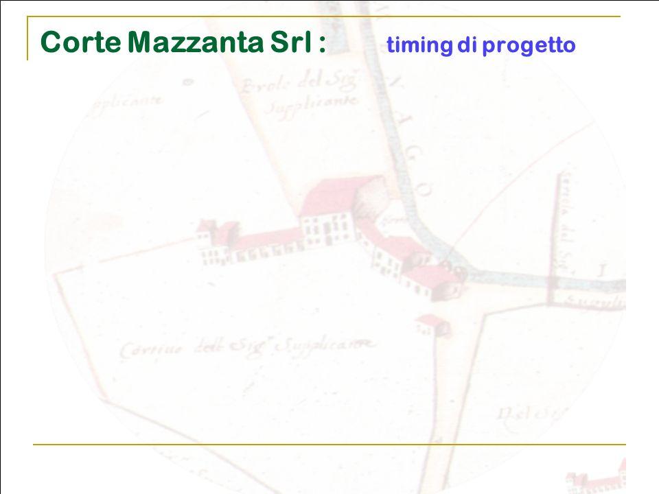 Corte Mazzanta Srl : timing di progetto