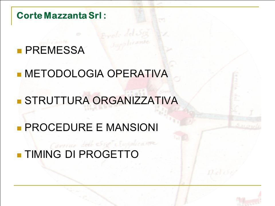 Corte Mazzanta Srl : PREMESSA METODOLOGIA OPERATIVA STRUTTURA ORGANIZZATIVA PROCEDURE E MANSIONI TIMING DI PROGETTO