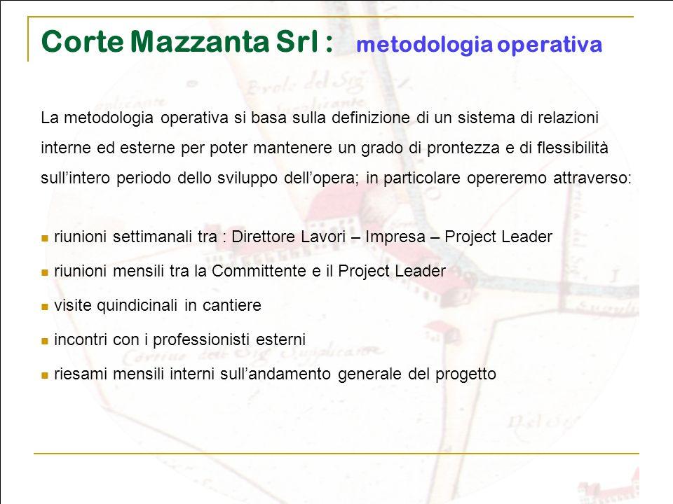 Corte Mazzanta Srl : metodologia operativa La metodologia operativa si basa sulla definizione di un sistema di relazioni interne ed esterne per poter