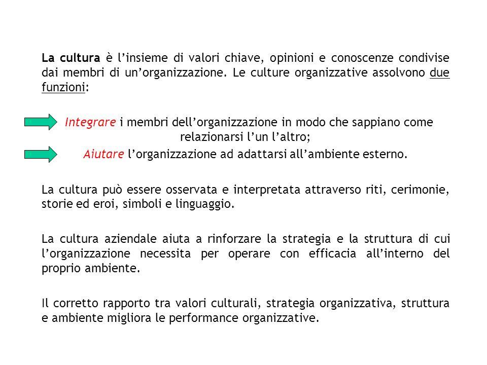 La cultura è linsieme di valori chiave, opinioni e conoscenze condivise dai membri di unorganizzazione.