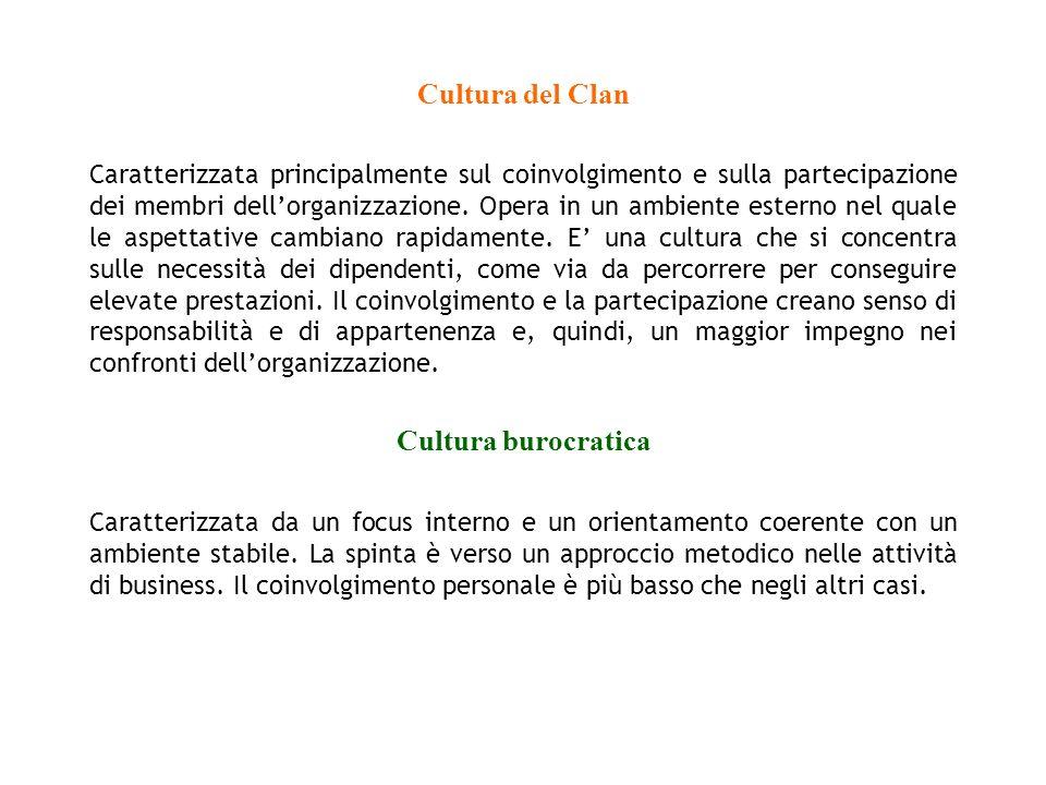 Cultura del Clan Caratterizzata principalmente sul coinvolgimento e sulla partecipazione dei membri dellorganizzazione.