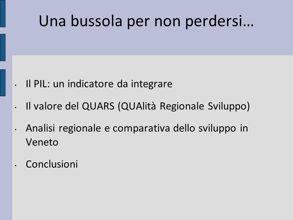 Una bussola per non perdersi… Il PIL: un indicatore da integrare Il valore del QUARS (QUAlità Regionale Sviluppo) Analisi regionale e comparativa dello sviluppo in Veneto Conclusioni