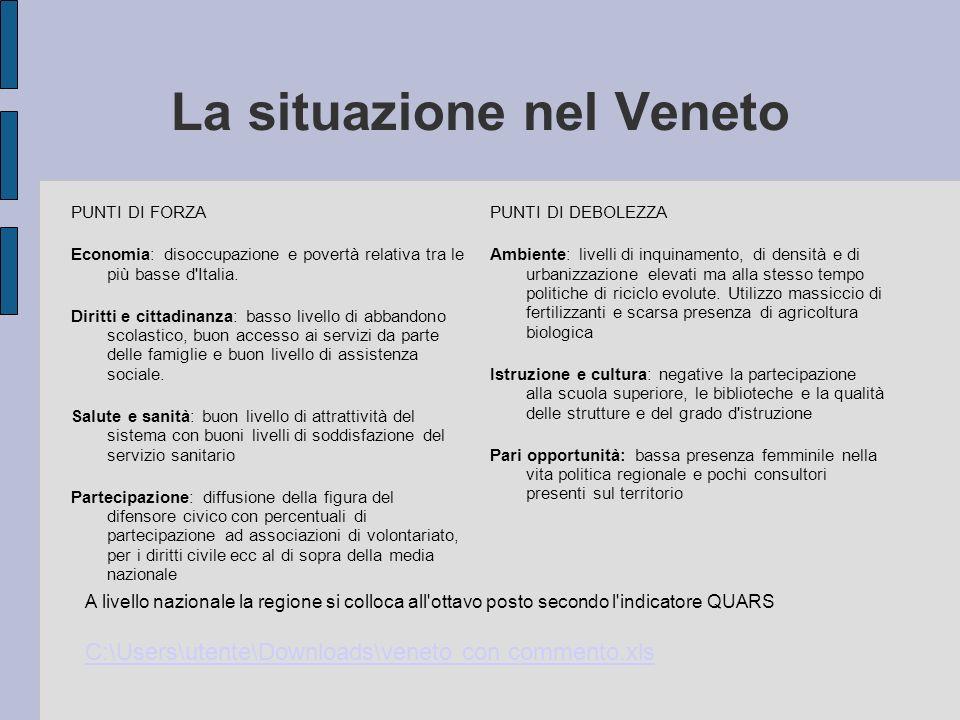 La situazione nel Veneto PUNTI DI FORZA Economia: disoccupazione e povertà relativa tra le più basse d Italia.