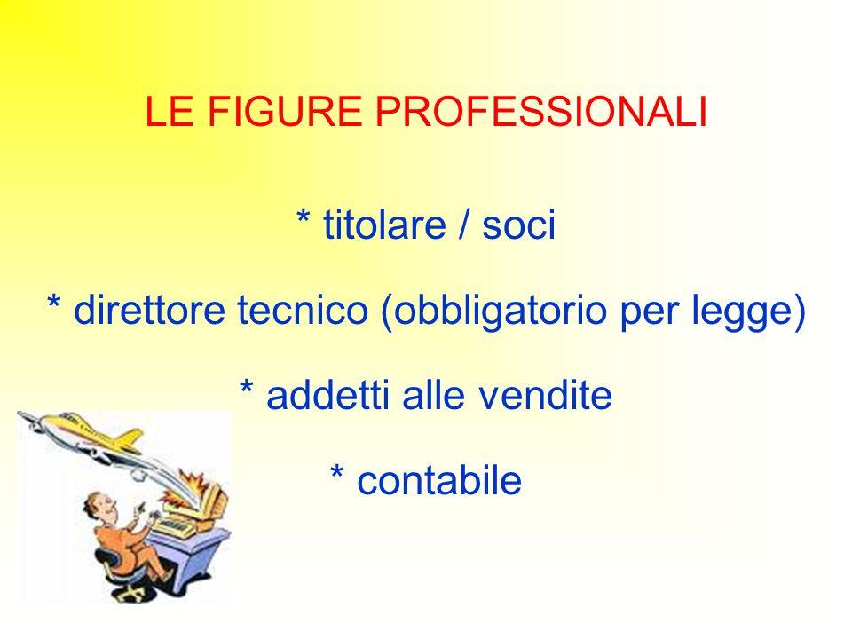 LE FIGURE PROFESSIONALI * titolare / soci * direttore tecnico (obbligatorio per legge) * addetti alle vendite * contabile