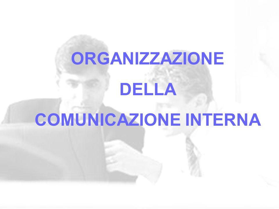 ORGANIZZAZIONE DELLA COMUNICAZIONE INTERNA