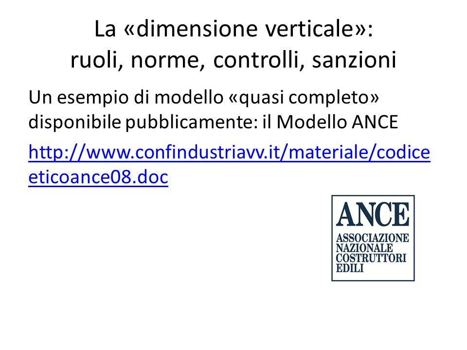 La «dimensione verticale»: ruoli, norme, controlli, sanzioni Un esempio di modello «quasi completo» disponibile pubblicamente: il Modello ANCE http://www.confindustriavv.it/materiale/codice eticoance08.doc