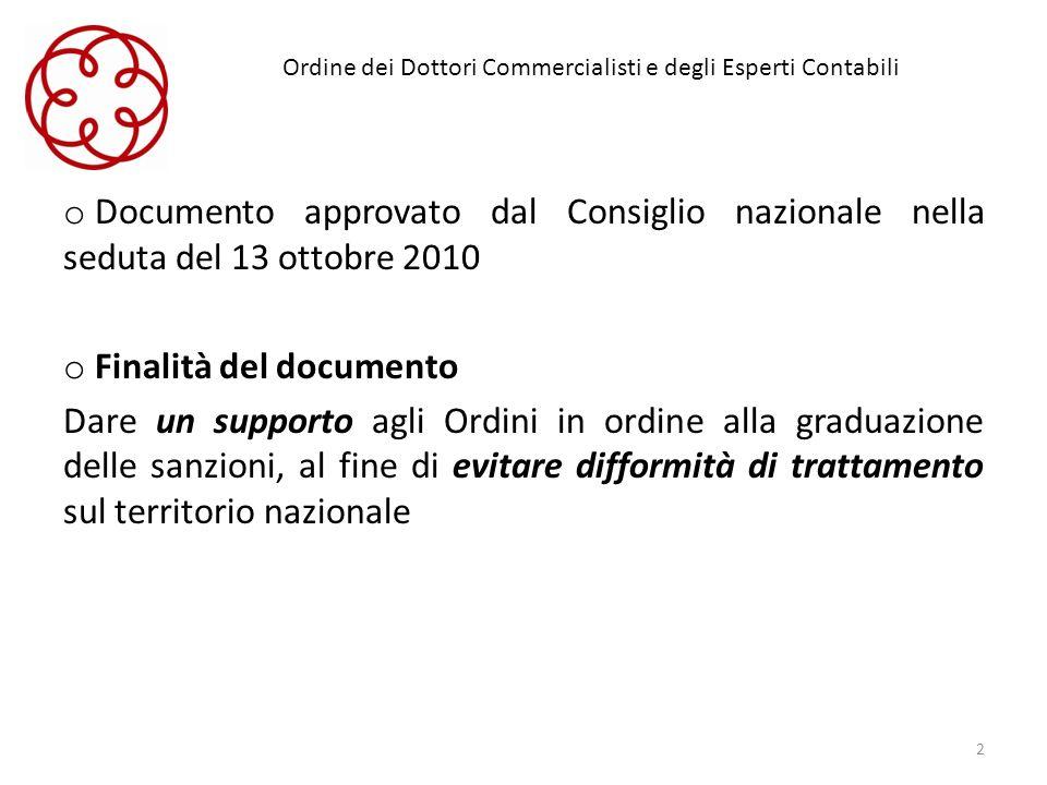 Ordine dei Dottori Commercialisti e degli Esperti Contabili o Documento approvato dal Consiglio nazionale nella seduta del 13 ottobre 2010 o Finalità