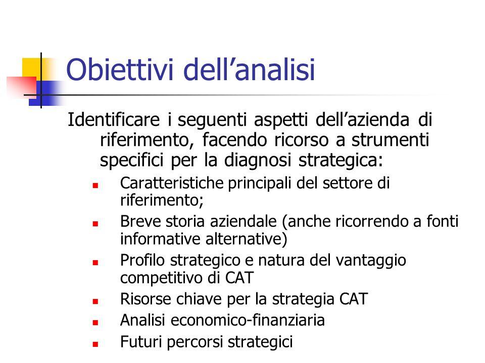 Obiettivi dellanalisi Identificare i seguenti aspetti dellazienda di riferimento, facendo ricorso a strumenti specifici per la diagnosi strategica: Ca