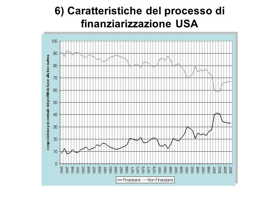 6) Caratteristiche del processo di finanziarizzazione USA