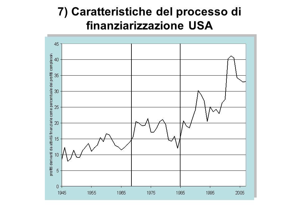 8) Caratteristiche del processo di finanziarizzazione USA