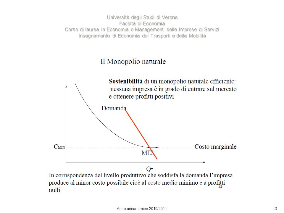 13 Università degli Studi di Verona Facoltà di Economia Corso di laurea in Economia e Management delle Imprese di Servizi Insegnamento di Economia dei Trasporti e della Mobilità Anno accademico 2010/2011