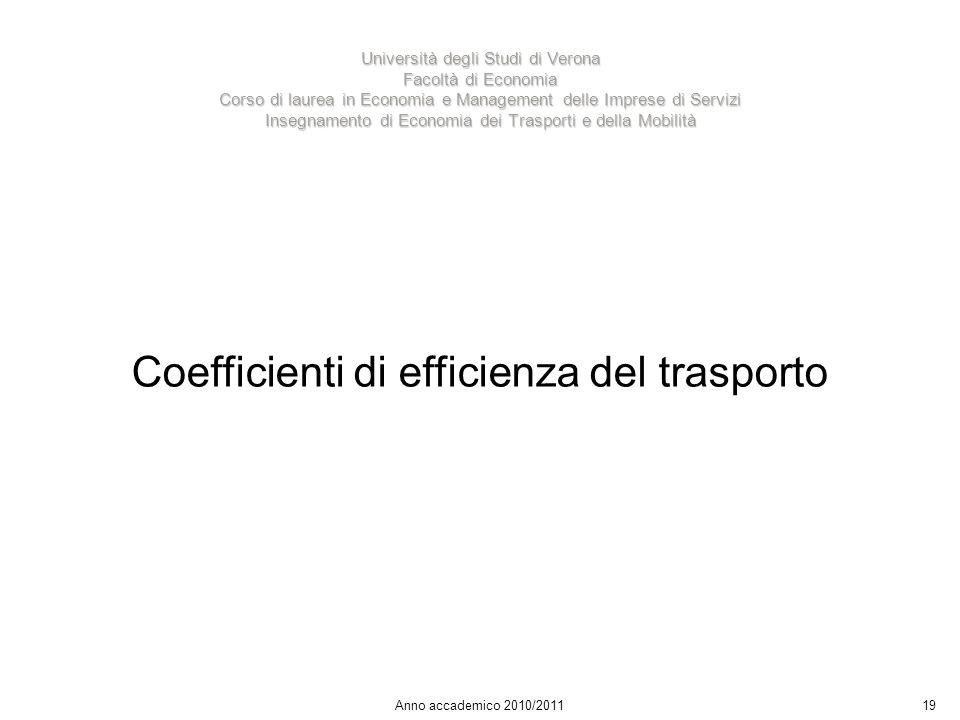 19 Università degli Studi di Verona Facoltà di Economia Corso di laurea in Economia e Management delle Imprese di Servizi Insegnamento di Economia dei Trasporti e della Mobilità Anno accademico 2010/2011 Coefficienti di efficienza del trasporto