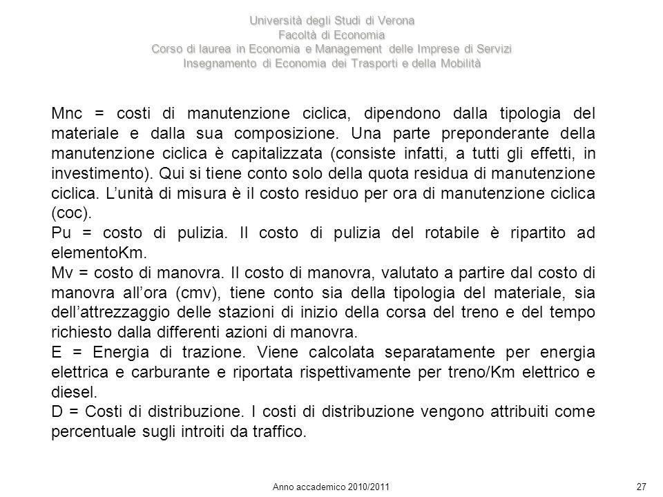 27 Università degli Studi di Verona Facoltà di Economia Corso di laurea in Economia e Management delle Imprese di Servizi Insegnamento di Economia dei Trasporti e della Mobilità Anno accademico 2010/2011 Mnc = costi di manutenzione ciclica, dipendono dalla tipologia del materiale e dalla sua composizione.