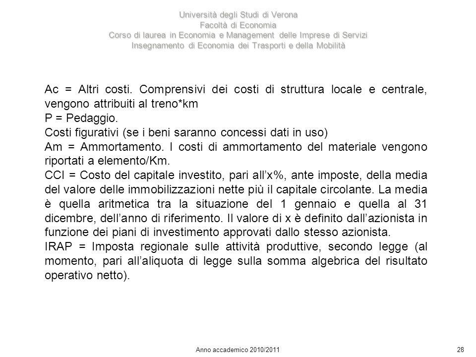 28 Università degli Studi di Verona Facoltà di Economia Corso di laurea in Economia e Management delle Imprese di Servizi Insegnamento di Economia dei Trasporti e della Mobilità Anno accademico 2010/2011 Ac = Altri costi.