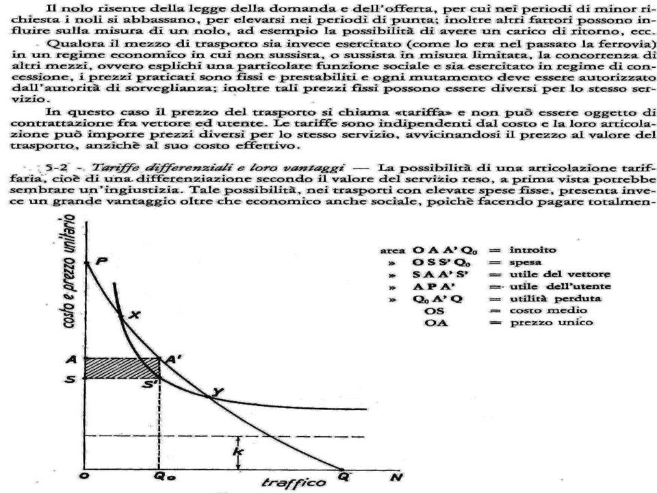 32 Università degli Studi di Verona Facoltà di Economia Corso di laurea in Economia e Management delle Imprese di Servizi Insegnamento di Economia dei