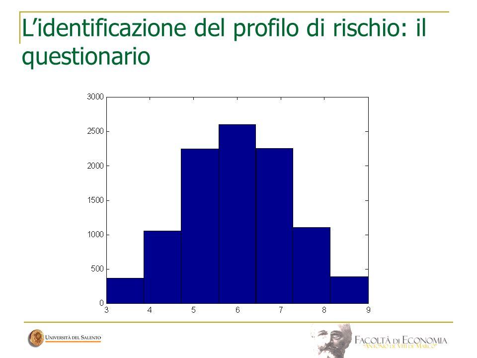 Lidentificazione del profilo di rischio: il questionario