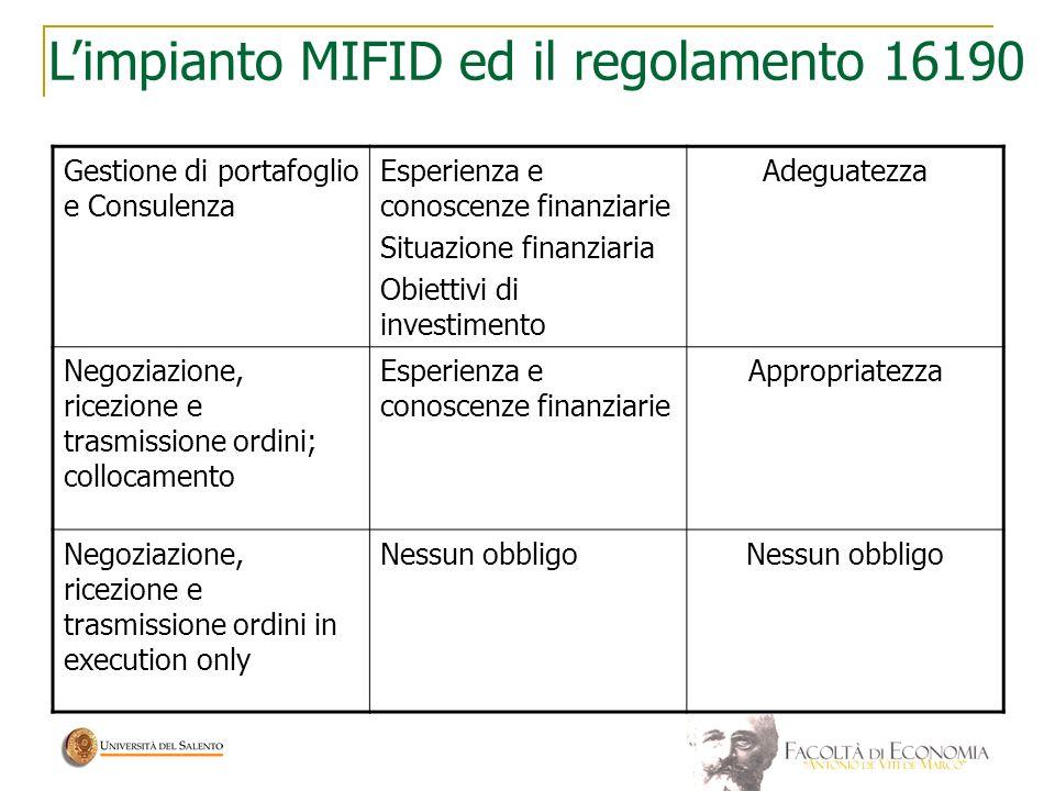 Limpianto MIFID ed il regolamento 16190 Gestione di portafoglio e Consulenza Esperienza e conoscenze finanziarie Situazione finanziaria Obiettivi di i