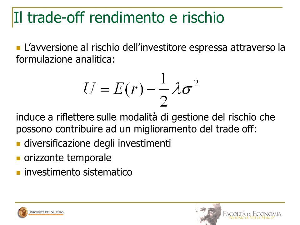 Il trade-off rendimento e rischio Lavversione al rischio dellinvestitore espressa attraverso la formulazione analitica: induce a riflettere sulle moda