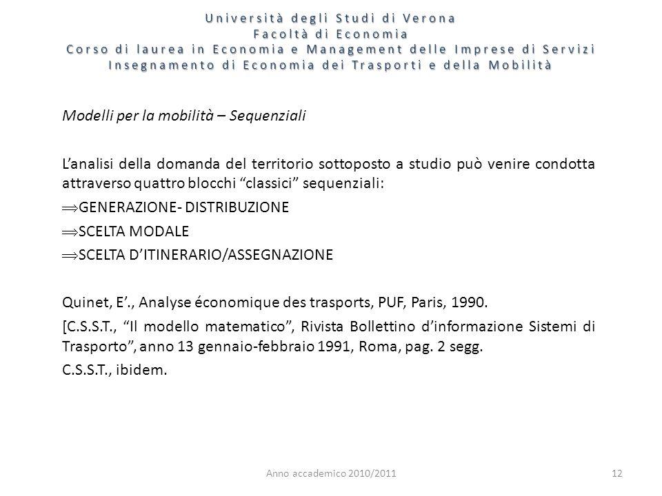 Anno accademico 2010/201112 Modelli per la mobilità – Sequenziali Lanalisi della domanda del territorio sottoposto a studio può venire condotta attrav