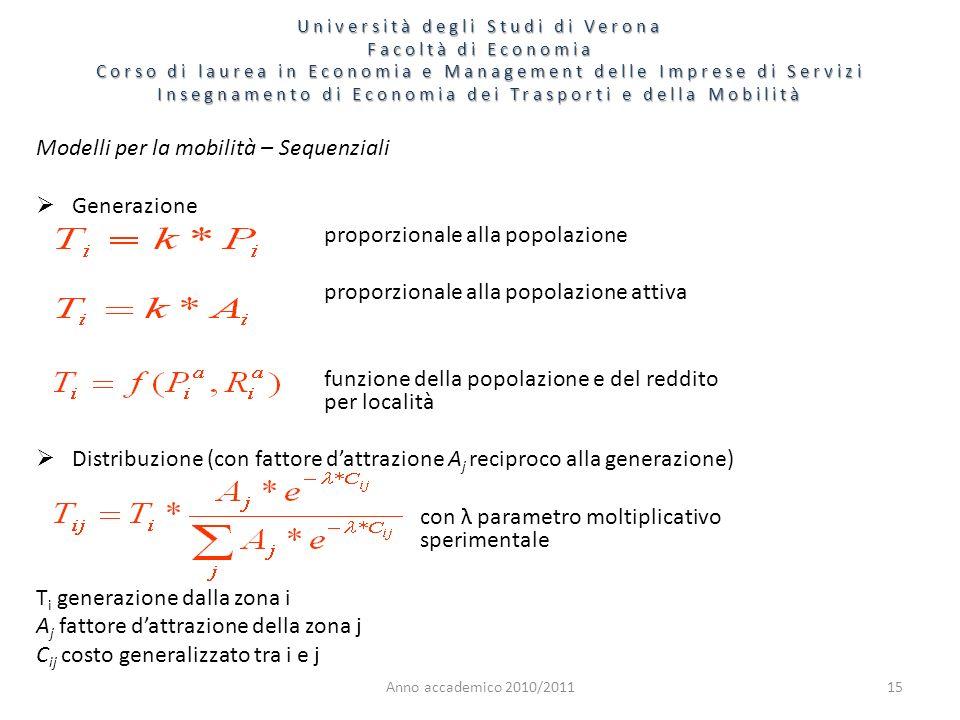 Anno accademico 2010/201115 Modelli per la mobilità – Sequenziali Generazione proporzionale alla popolazione proporzionale alla popolazione attiva fun