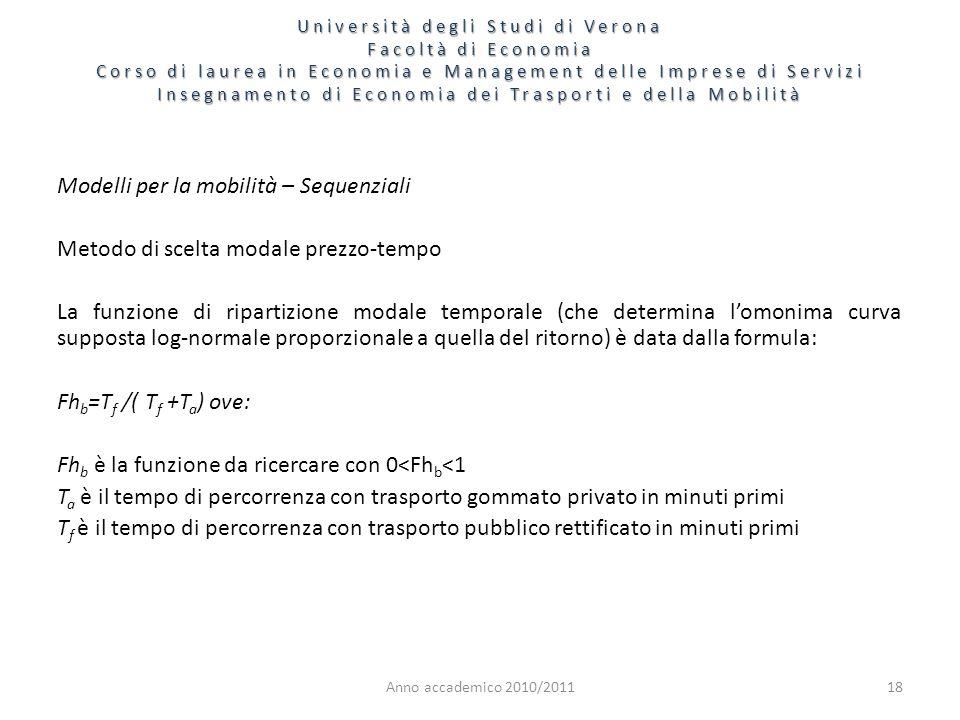 Anno accademico 2010/201118 Modelli per la mobilità – Sequenziali Metodo di scelta modale prezzo-tempo La funzione di ripartizione modale temporale (c