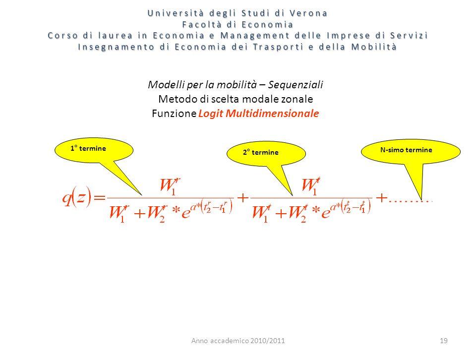 Anno accademico 2010/201119 Modelli per la mobilità – Sequenziali Metodo di scelta modale zonale Funzione Logit Multidimensionale 2° termine 1° termin