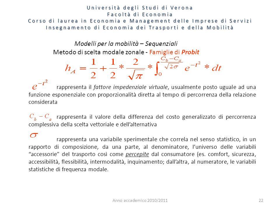 Anno accademico 2010/201122 Modelli per la mobilità – Sequenziali Metodo di scelta modale zonale - Famiglie di Probit rappresenta il fattore impedenzi