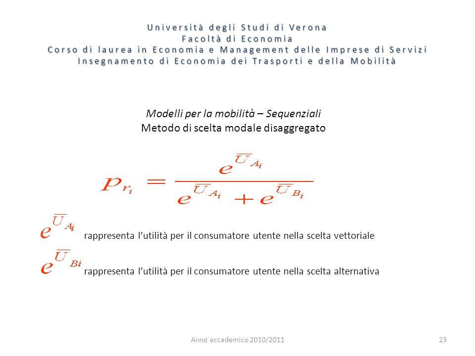 Anno accademico 2010/201123 Modelli per la mobilità – Sequenziali Metodo di scelta modale disaggregato rappresenta lutilità per il consumatore utente