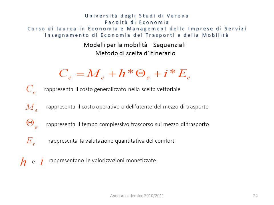 Anno accademico 2010/201124 Modelli per la mobilità – Sequenziali Metodo di scelta ditinerario rappresenta il costo generalizzato nella scelta vettori