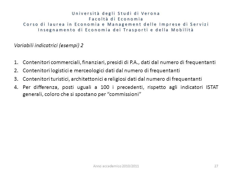 Anno accademico 2010/201127 Variabili indicatrici (esempi) 2 1.Contenitori commerciali, finanziari, presidi di P.A., dati dal numero di frequentanti 2