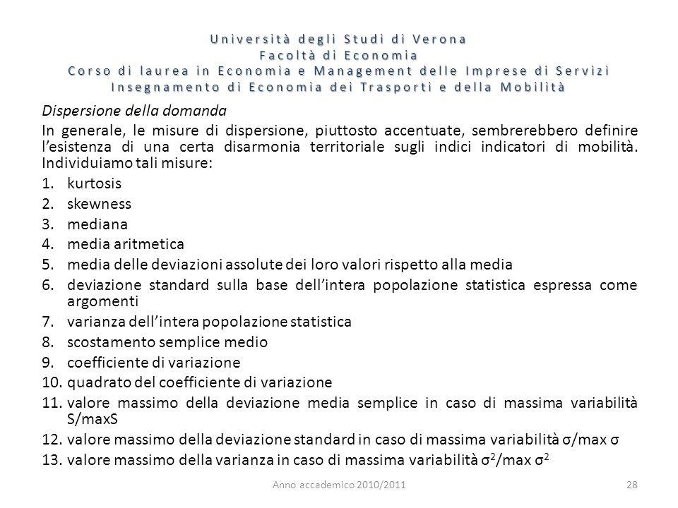 Anno accademico 2010/201128 Dispersione della domanda In generale, le misure di dispersione, piuttosto accentuate, sembrerebbero definire lesistenza d